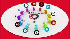 Insieme: M.C.D. o m.c.m