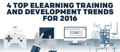 4 Top eLearning Training and Development Trends for 2016