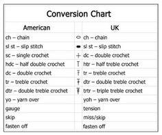 Marinasognaecrea: crochet conversion chart