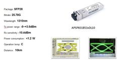 ATOP's #SFP28 LR product development focus on #power consumption and #stability as priorities.http://www.atoptechnology.com/news/256