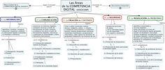 Competencia_Digital_areasycompetencias - cuales son las areas y competencias de la competencia digial