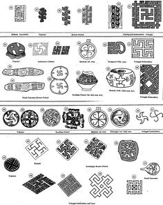The rhombic meander motif is encountered on vessels, especially the lavishly ornamented ritual vessels, on anthropomorphic figures of clay, also of an unquestionably ritual character, and on the clay thrones of goddesses or priestesses