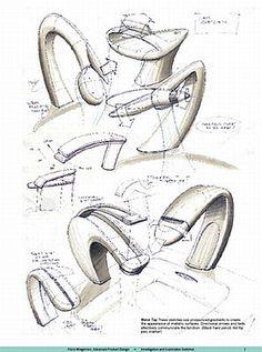 Design Sketching, published 2005, by Klara Sjolen and Erik Olofsson.