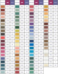 color to number chart