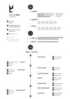 architecture cv - Szukaj w Google