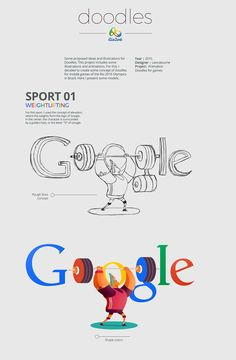 Google doodles Rio 2016 on Behance