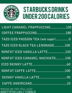 I need to remember to order these drinks!