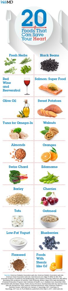INFOGRAPHIC: 20 foods that can save your heart