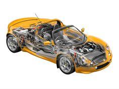 1999-2001 Lotus Elise 111S - Illustration unattributed