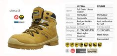 Jogger Ultima Safety Shoes