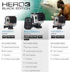 Hero 3 White-Silver- Balck edition Specifics