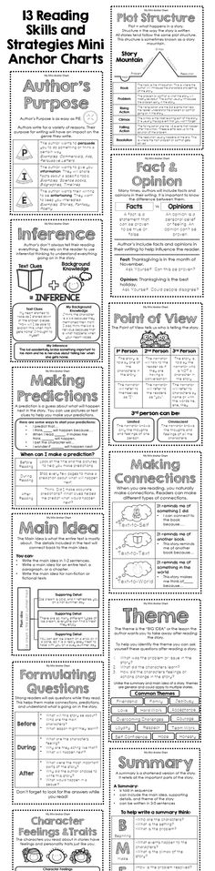 These mini anchor charts are a great addition to your interactive reader's notebook. Each anchor chart gives an explanation of a reading strategy or skill. Students can glue them in their journal for quick and easy reference while they are independently r Reading Resources, Reading Activities, Reading Skills, Teaching Reading, Guided Reading, Reading Comprehension Strategies, Reading Groups, Close Reading Strategies, Mini Reading