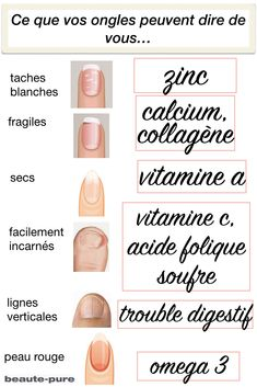 What your nails can say about you and your nutritional deficiencies via Ebon . - What your nails can say about you and your nutritional deficiencies via Ebony Ellis-pure - Pure Beauty, Beauty Care, Beauty Hacks, Health And Beauty Tips, Health Tips, Fingernail Health, Tips Belleza, Manicure And Pedicure, Health Remedies