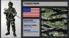 American camouflage patterns