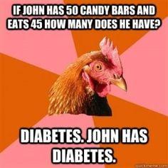 diabetes candy