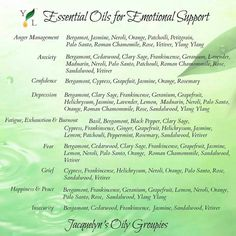 You don't need a particular brand of essential oils - do some research - Young Living is not necessarily that good - just well marketed!