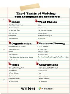 The Six Traits of Writing: Text Exemplars for Grades 6-8