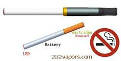 Electronic Cigarettes - http://www.cigtronica.co.uk