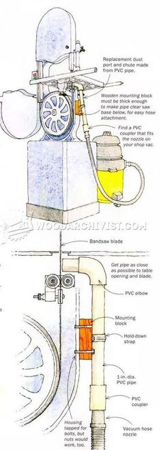 Band Saw Dust Collection - Band Saw Tips, Jigs and Fixtures   WoodArchivist.com #WoodworkingTools