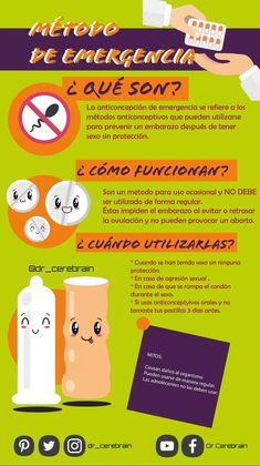 27 Ideas De Ciclo Ovarico Ciclo Ovarico Métodos Anticonceptivos Educación Para La Salud