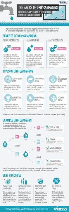 The Basics of Drip Campaigns [INFOGRAPHIC]  More about nonprofit marketing at http://www.fuzeus.com