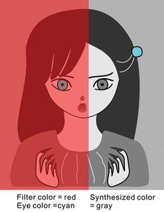 ¿de qué color son los ojos de esta chica?
