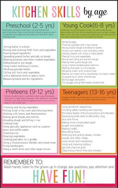 Kid Kitchen Skills by age