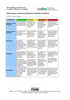 Rúbrica de un cuestionario elaborado con Kahoot Rubrics For Projects, Project Rubric, Teaching Methodology, School Plan, College, How To Plan, Education, Spin, School