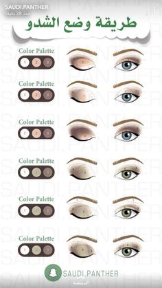 Makeup Contouring And Highlighting: What You Need To Know Eye Makeup Steps, Makeup Eye Looks, Beautiful Eye Makeup, Simple Eye Makeup, Contour Makeup, Skin Makeup, Eyeshadow Makeup, Contouring, Makeup Artist Tips
