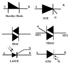 Photovoltaic Solar Cell Diagram also Wiring Diagram With Inverter For Solar Systems additionally Solar Dc Disconnect Wiring Diagram as well Diagram Of Photovoltaics further How A Solar Cell Works Diagram. on photovoltaic wiring diagram