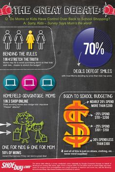 Here's the most honest back-to-school infographic you're ever going to see