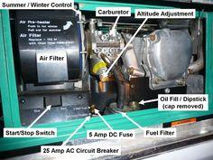 12 5 Onan Quiet Diesel | Projects to Try | Locker storage