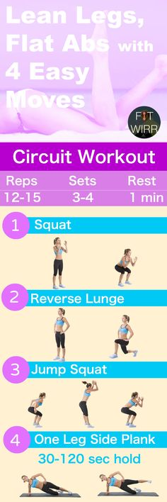 Discover how to mix bodyweight exercises like squats, lunges, jumps, and planking to torch fat & sculpt your legs & abs.
