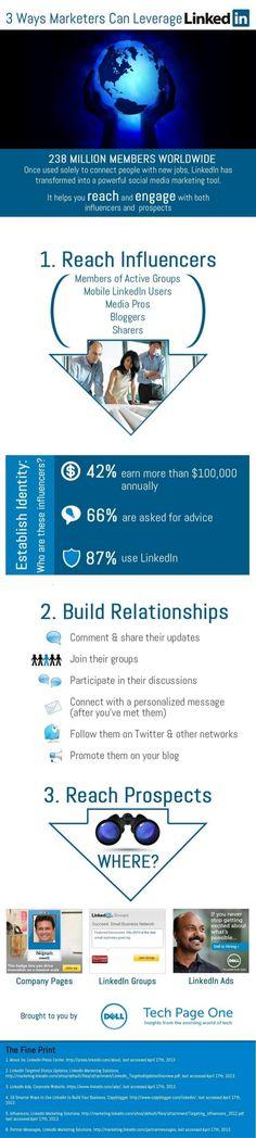Three Ways Marketers Can Leverage LinkedIn.