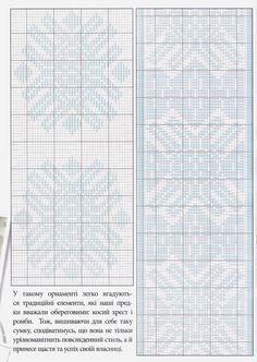 Embroidery Patterns, Cross Stitch, Stitches, Count, Blouses, Straight Stitch, Hardanger, Dots, Punto Cruz