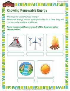 Printables Solar Energy Worksheet solar energy worksheet versaldobip worksheets for kids 2 renewable and non renewable