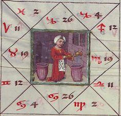 Astrologisch-astronomisch-mantische Sammelhandschrift / Heidelberger Schicksalsbuch Illustrationen: Berthold Furtmeyr und Werkstatt (Thomas Schilt? Cod. Pal. germ. 832 [Regensburg], nach 1491 Folio 42v