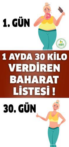 Diet, Fitness, Allah, Korean, Instagram, Korean Language, Banting, Diets, Per Diem