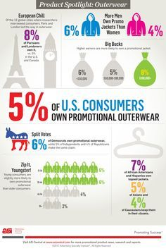 Product Spotlight :: Outerwear :: ASI Research Advertising Words, Ads, Lead The Way, Fun At Work, Home Based Business, Business Opportunities, Research, Fun Facts, Insight