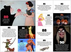 90 Facts You Didn't Know About Disney - Empire