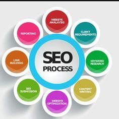 #seo #novin #webdesign #webmaster  #adwords #analytics #friends #good #likeforlike #contentmarketing #best #ideal #onlinemarketing #photo  #لایک #پیشرفت #اینترنت #مشاوره #کار  #پاسداران #سایت #برند #تلاش #هشتگ by novin.marketing