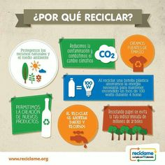 – Recycling Information Ap Spanish, Spanish Culture, Spanish Lessons, Spanish Class, Environmental Education, Environmental Issues, Kids Education, Environmental Justice, Reduce Reuse Recycle