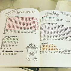 Easy Bullet Journal Ideas To Well Organize & Accelerate Your Ambitious Goals