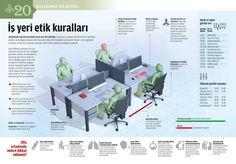 Açık ofis  İş yeri etik kuralları