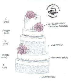 how to hold a wedding cake consultation cake sketch the cakes and 15741