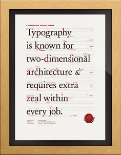 Typographic anatomy