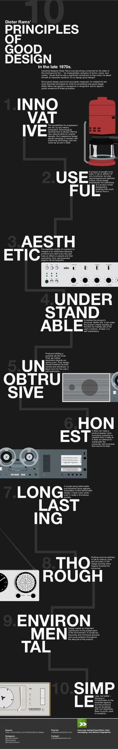 Dieter Rams, 10 Principles of Good Design by @Gavin McMahon | fassforward Consulting Group via slideshare