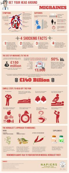 migraine-infographic