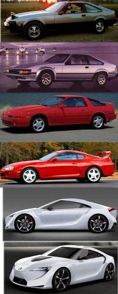 Toyota Supra Past And Future 2015 Supra Renderings 23! Https://www.