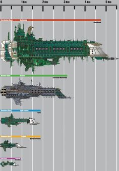 Battlefleet Gothic Scale Chart by The-First-Magelord